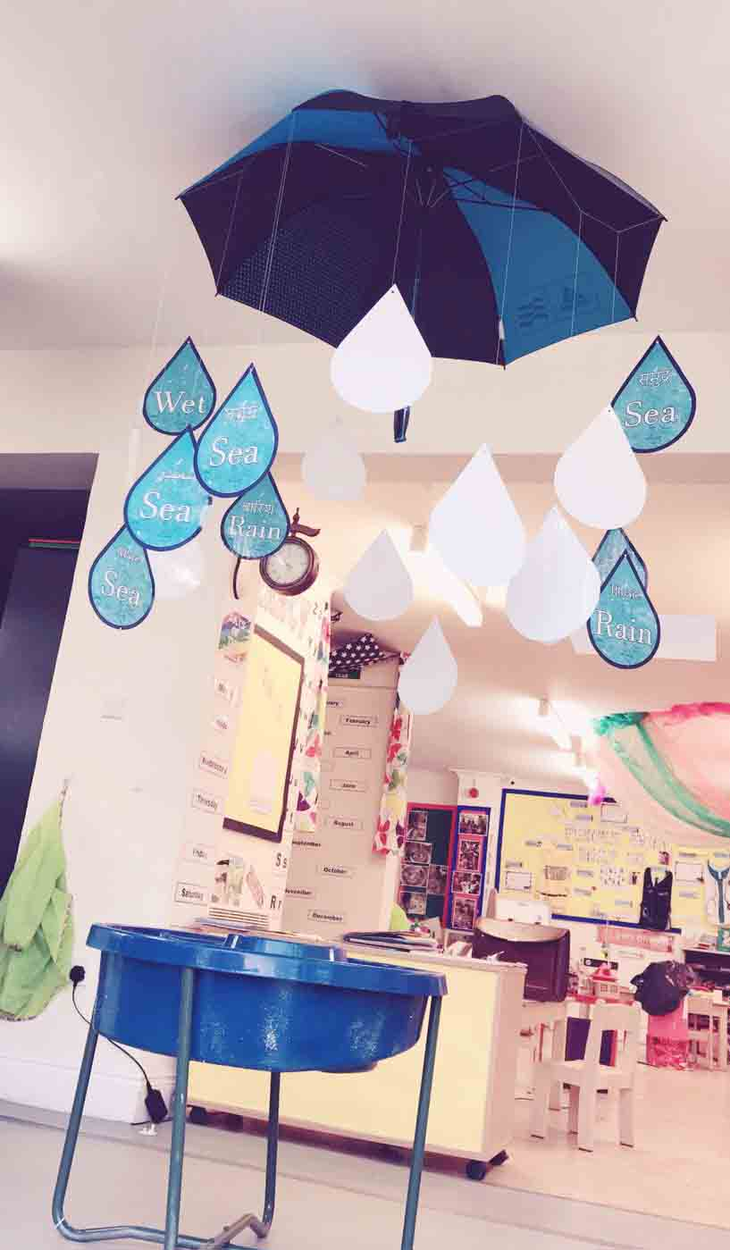 Sahan Nursery Display Board Rain Drip Drop