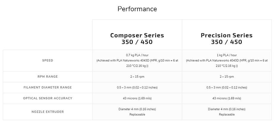 3devo_Composer-Precision_performance_Sun