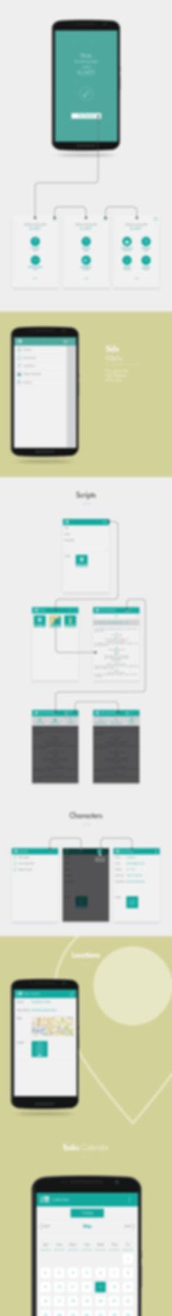 Klaket Mobile App Design, Wireframe