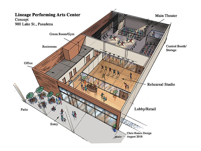 a conceptual birdseye view of the layout of the new Lineage Performing Arts Center, which includes an office, lobby, rehersal studio and blackbox theater.