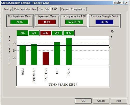 Static Strength Testing, Blankenship FCE Testing, Blankenship FCE Training, FSD