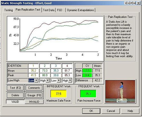 PRT, Blankenship FCE Training, Blankenship FCE Testing, Static Strength Testing
