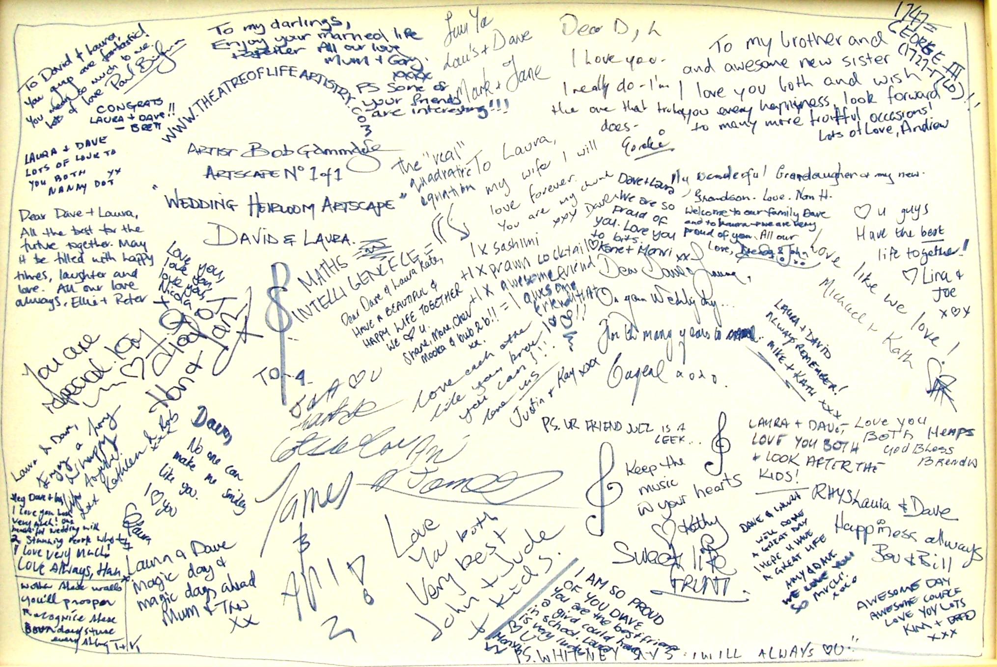 David and Laura wedding signatures