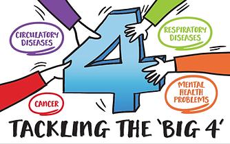 Tackling the big 4 Eng.png