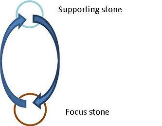 linking stones.jpg