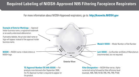 N95 mask labeling