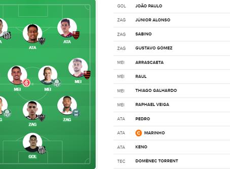 Cartola FC - dicas e como valorizar na rodada #13 - Hora do Cartoleiro