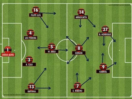 Conheça o estilo de jogo de Domènec Torrent, novo técnico do Flamengo