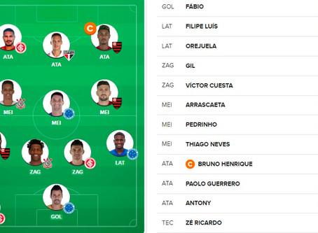 Dicas da rodada #35 do Cartola FC - Hora do Cartoleiro