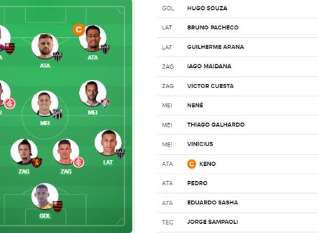 Cartola FC - dicas e como valorizar na rodada #15 - Hora do Cartoleiro