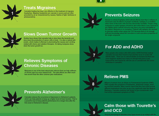 Medical benefits of marijuana