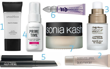 Primers: All you need to know