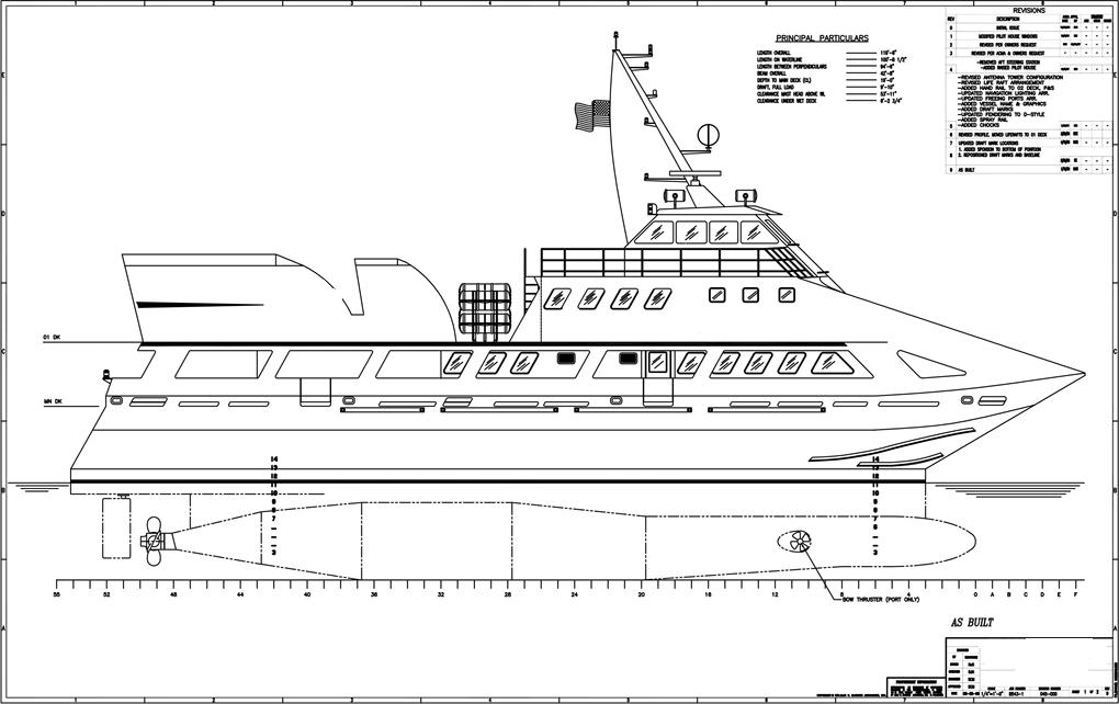 OutboardProfile