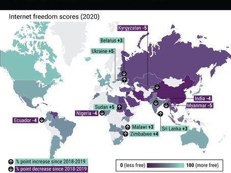 How free is Social Media in the world?