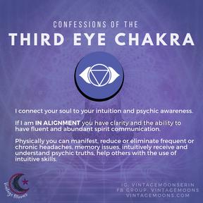 Third Eye Chakra In Alignment