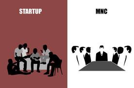 在企業和startup打工的分別