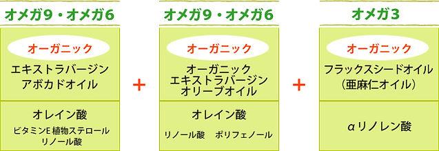 omega_chart.jpg