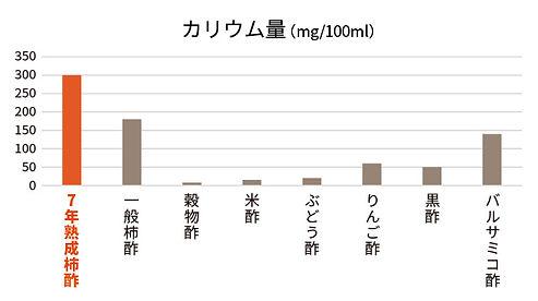 kakisu-graph.jpg