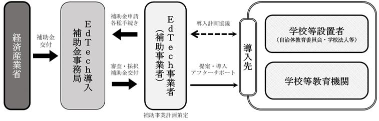Edtechについて3.png