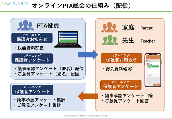 PTA総会 配信.png