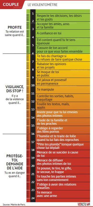 25 Novembre - JOURNÉE INTERNATIONALE DE LUTTE CONTRE LES VIOLENCES FAITES AUX FEMMES