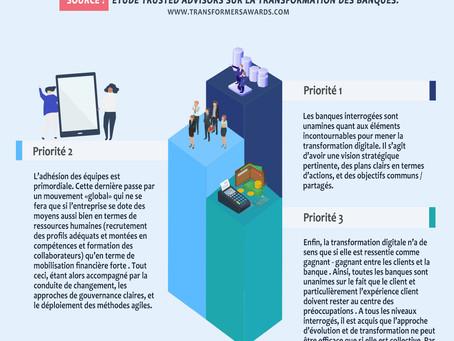 Infographie: Les leviers à adopter pour réussir la transformation digitale des banques