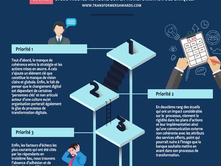 Infographie: Les pièges à éviter pour réussir la transformation digitale des banques