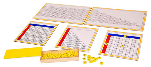 Multiplication Charts And Tiles