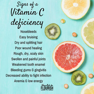 The Impressive Benefits of Vitamin C & Signs of Deficiency