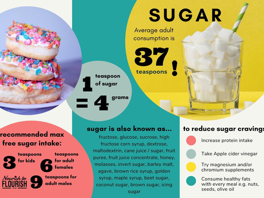 Tips To Curb Sugar Cravings