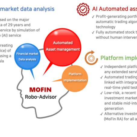 MoFin - Providing Financial Investment Solutions Using AI