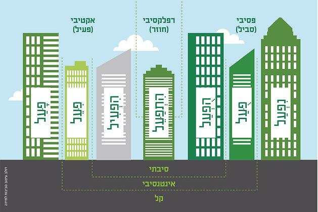 לוח בניינים - לשון