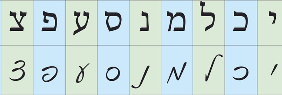 לוח א-ב