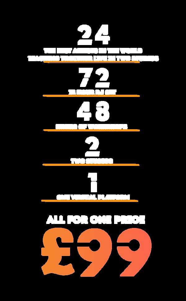 Master Jam Fest Global POSTER stats.png