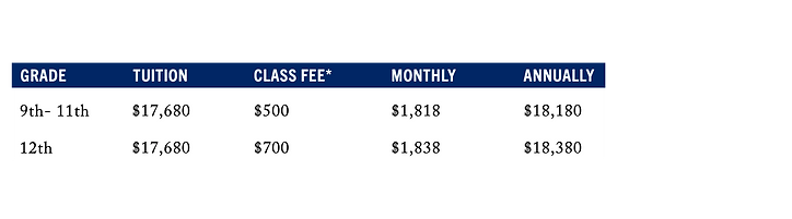 Tuition & Class Fees 2020-21b.png