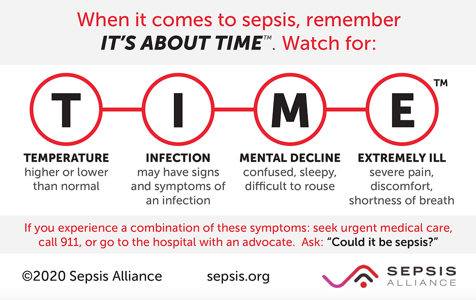 Sepsis TIME infographic