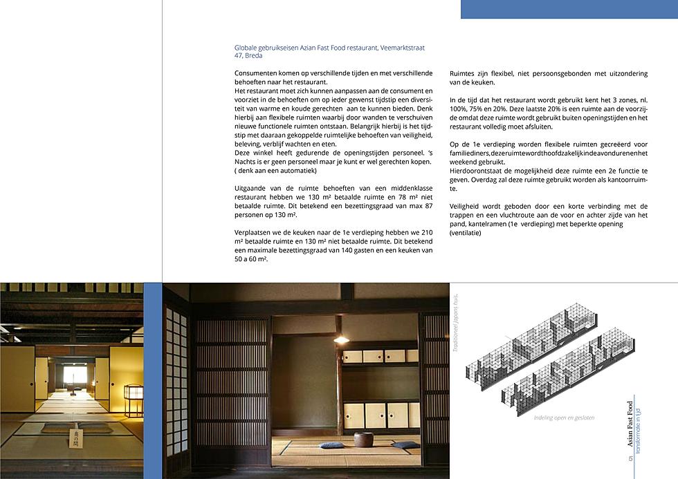 Interieur architectuur den bosch doreth eijkens for Interieur architectuur