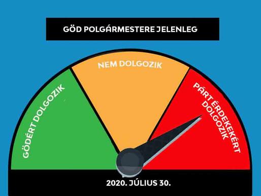 Balogh Csaba szítja a hangulatot Gödön, párttársai támogatják a FB-on bejegyzéseit