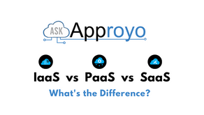 What's the Difference? IaaS vs. PaaS vs. SaaS?