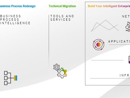 SAP Announces Business Transformation as a Service, RISE with SAP