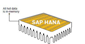 Can I achieve predictable response times for ad hoc queries with SAP HANA?