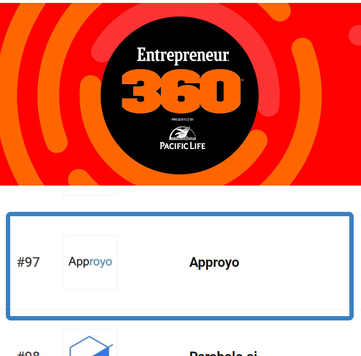 "Approyo Among ""Best Entrepreneurial Companies in America"" For Second Year in a Row According to Entrepreneur Magazine"