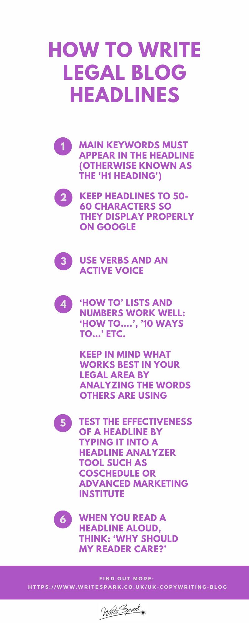 how to write legal blog headlines