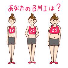 あなたの適正体重は?BMIを知る☆