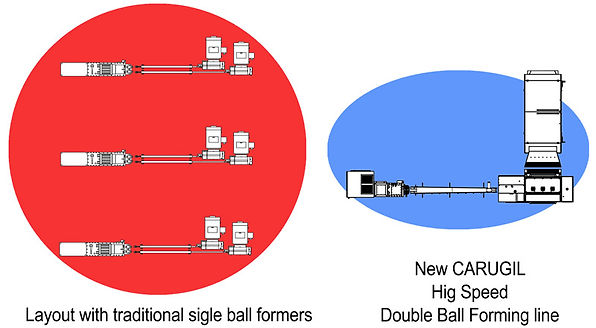 ball forming