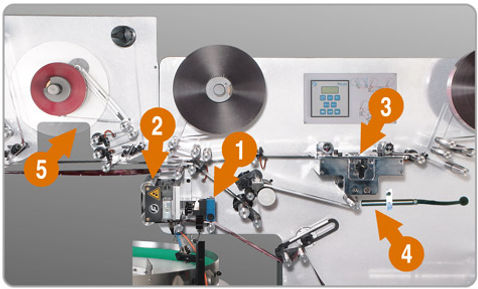 Cut and flow pack machine