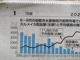 【日記】2020.10.7
