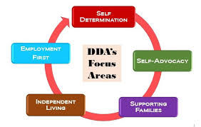 DDA - Case Consult