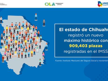 Mantiene Chihuahua máximo histórico en generación de empleos con 909 403