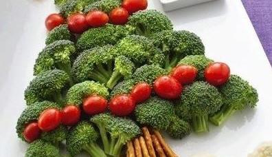 Holiday Nutrition Strategies